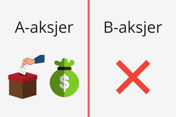 A-aksjer og B-aksjer