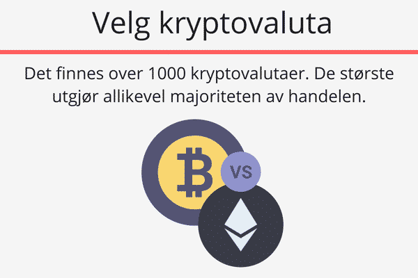 Velg kryptovaluta