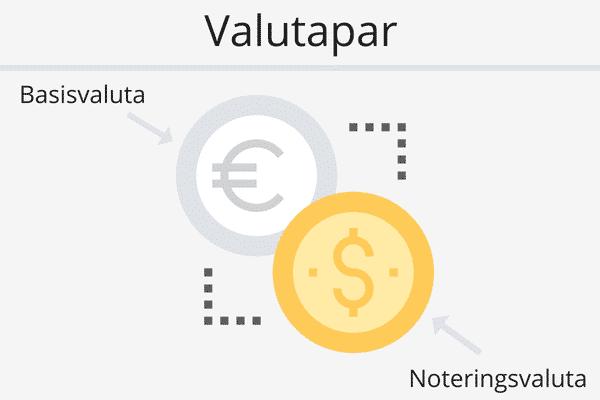 valutapar