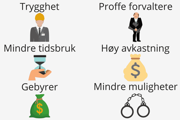 Fordeler med fond