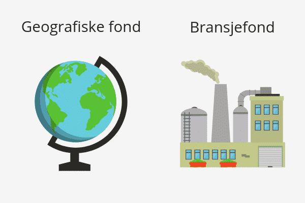 geografiske indeksfond og bransjefond